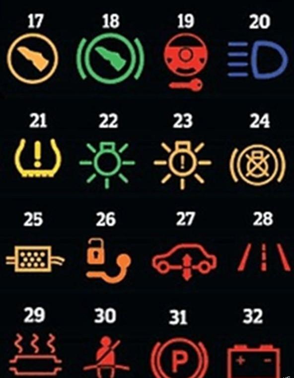 33. Система помощи при парковке. 34. Требуется техническое обслуживание. 35. Адаптивные передние фар