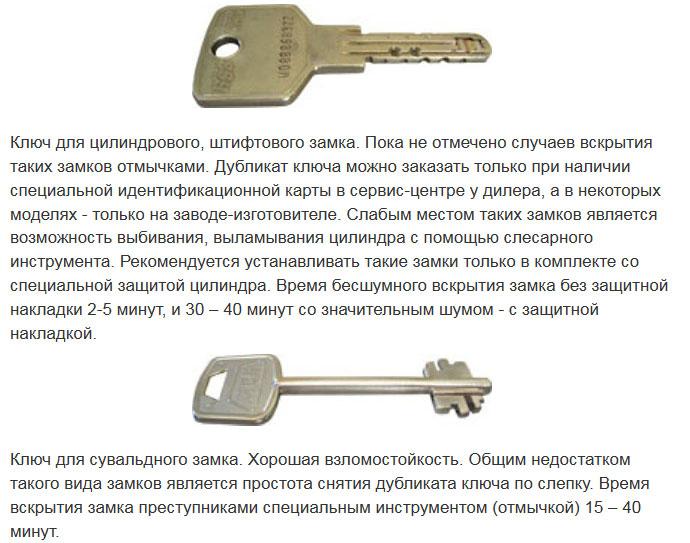 Рейтинг дверных замков и советы сохранности квартиры
