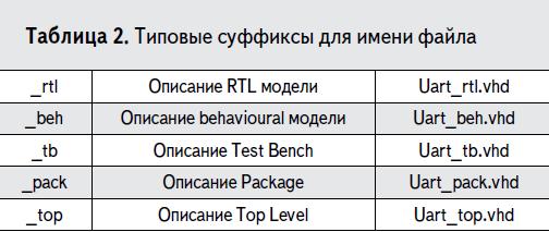 Изучаем основы VHDL, ISE, ПЛИС Xilinx. 0_f9f65_d2991c62_orig