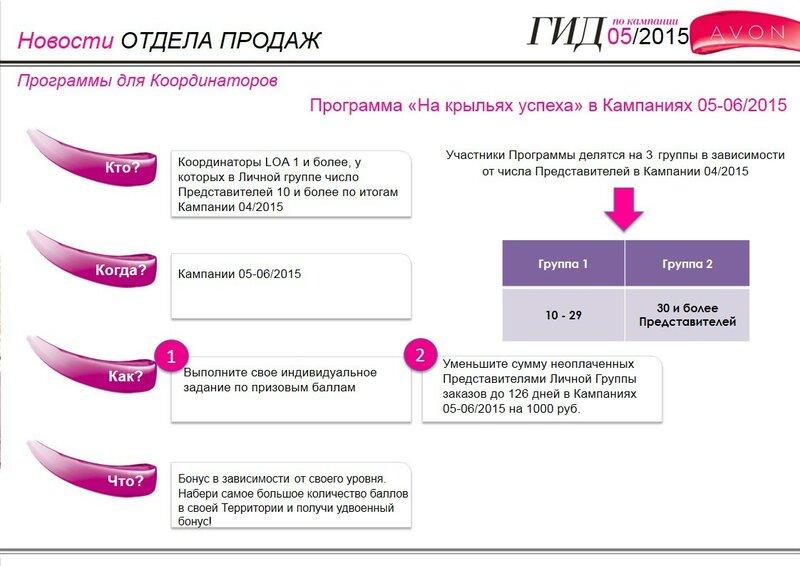 программа для координаторов 05-06.jpg