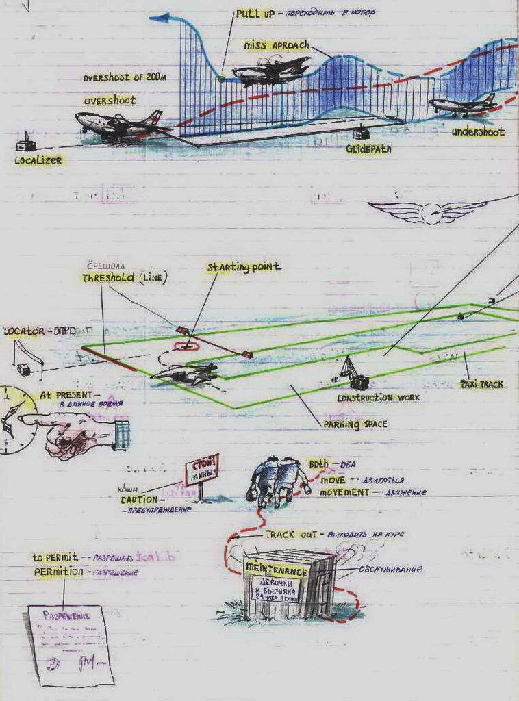 его описание авиационной картинки на английском озере соленая, сравнению
