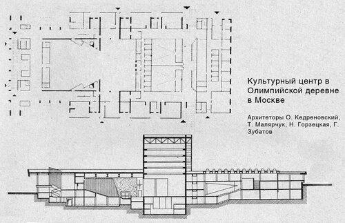 Культурный центр в Олимпийской деревне в Москве, чертежи