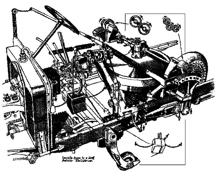 Что такое Гирокары? Шиловского, Шиловский, время, машина, гироскоп, Бреннан, автомобиль, гирокар, Motors, всего, чтобы, должна, машину, Гироскоп, маховик, Суинни, GyroX, двигатель, Transport, просто