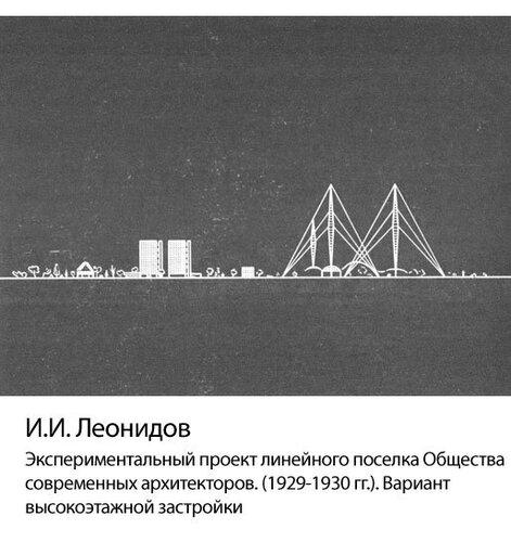 И.И. Леонидов Экспериментальный проект линейного поселка. Вариант высокоэтажной застройки