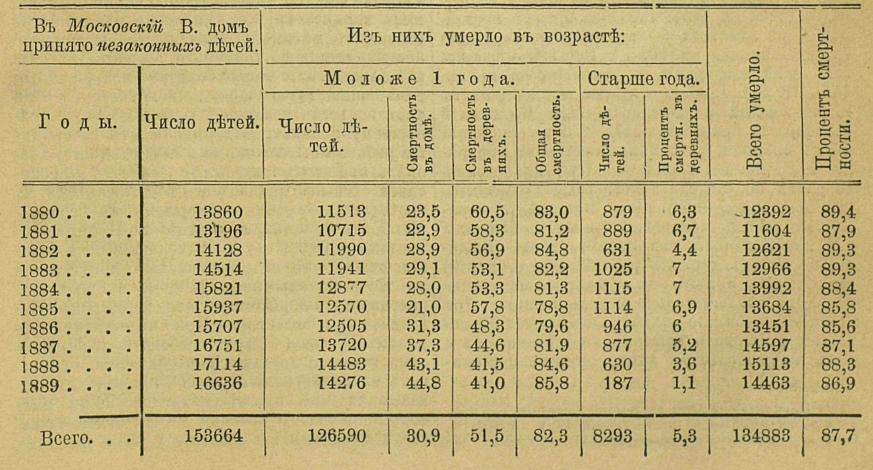 Брокгауз и Эфрон-2-табл.jpg