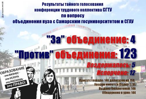 Коллектив СГТУ проголосовал ПРОТИВ объединения ВУЗов!