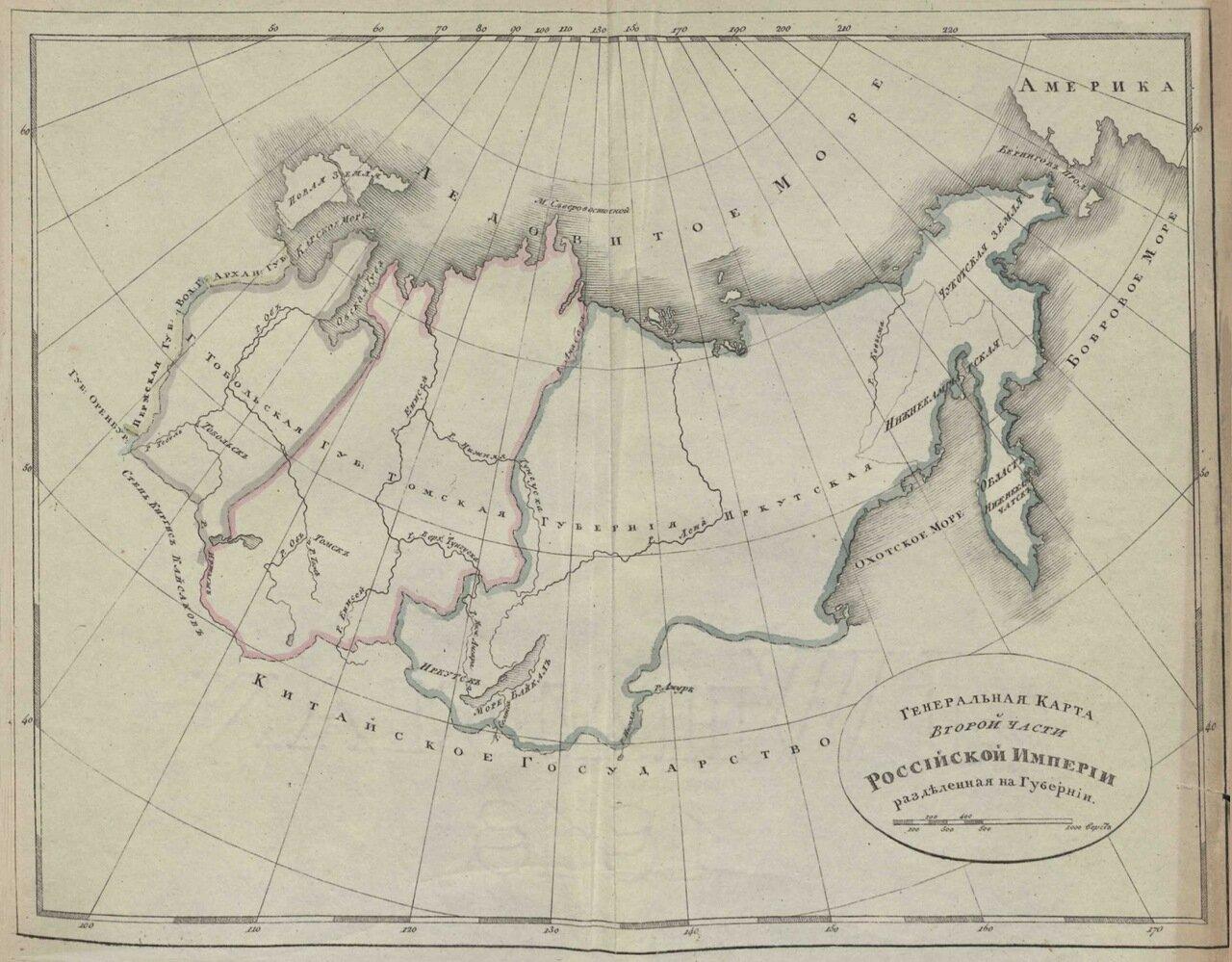Ген. карта  второй части Российской империи