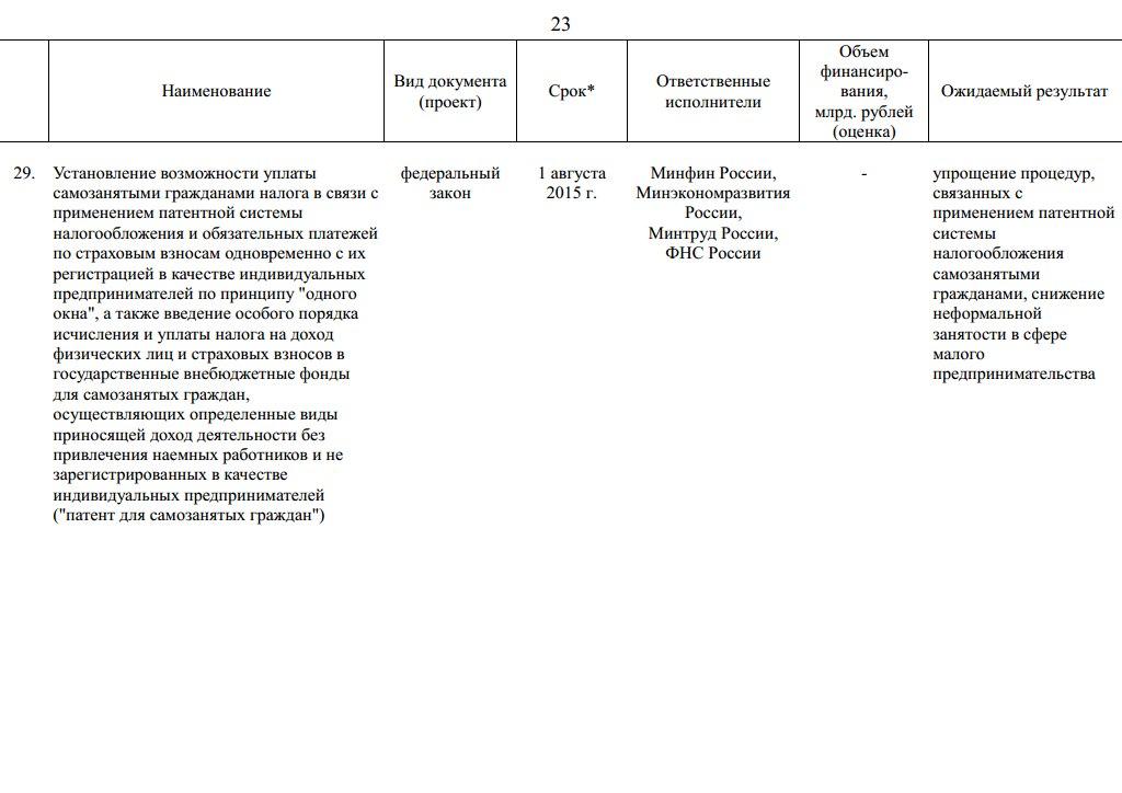 Антикризисный план правительства России с.23