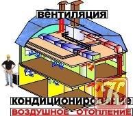 Книга Сборник справочников по отоплению и вентиляции