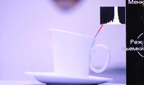 гистограмма в фотоаппарате