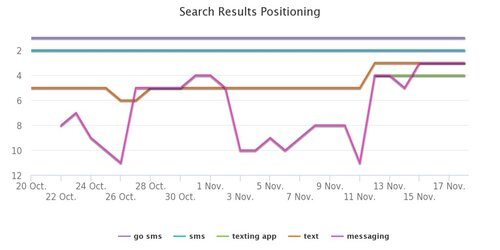 search-results-positioning-1024x512.jpg