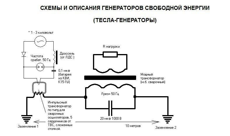СХЕМЫ И ОПИСАНИЯ ГЕНЕРАТОРОВ