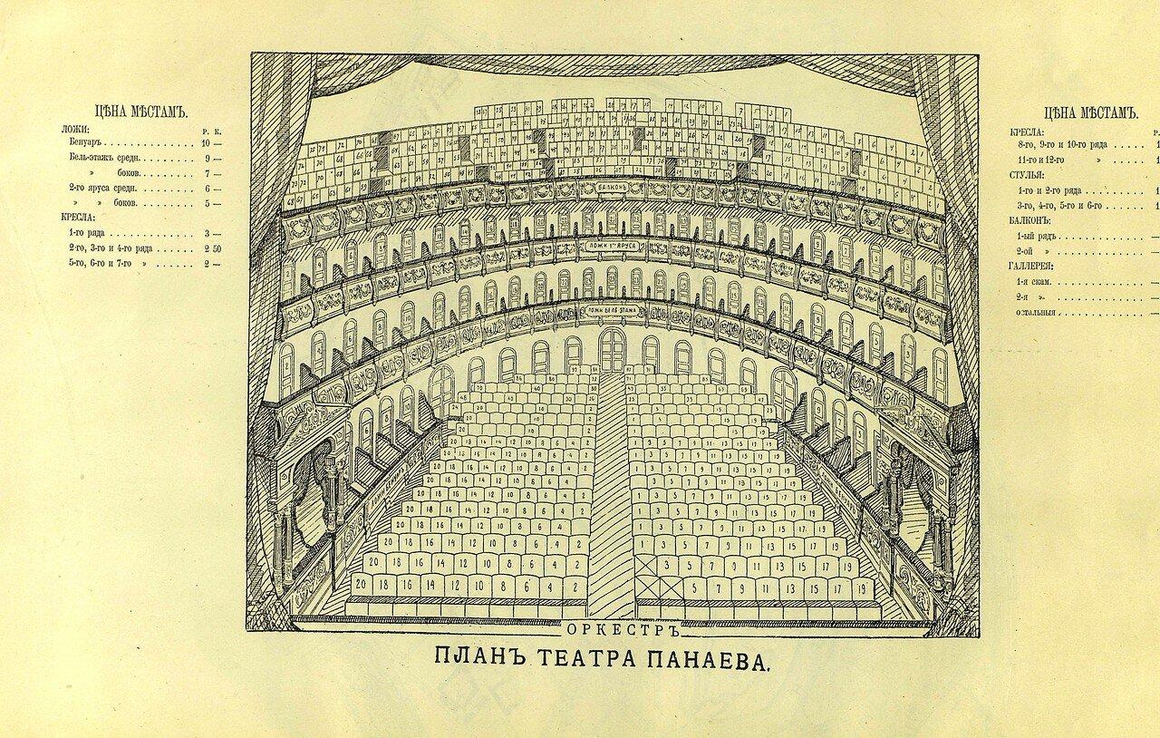 21. План Театра Панаева