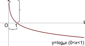 logarifm-bolshe-0