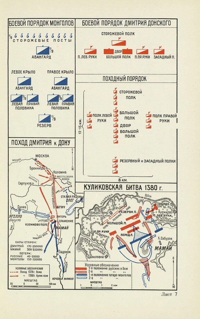 Куликовская битва 1380 и боевые порядки войск