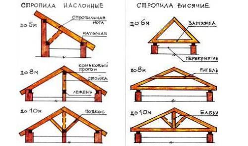 stropilnay sistema.jpg 2.jpg