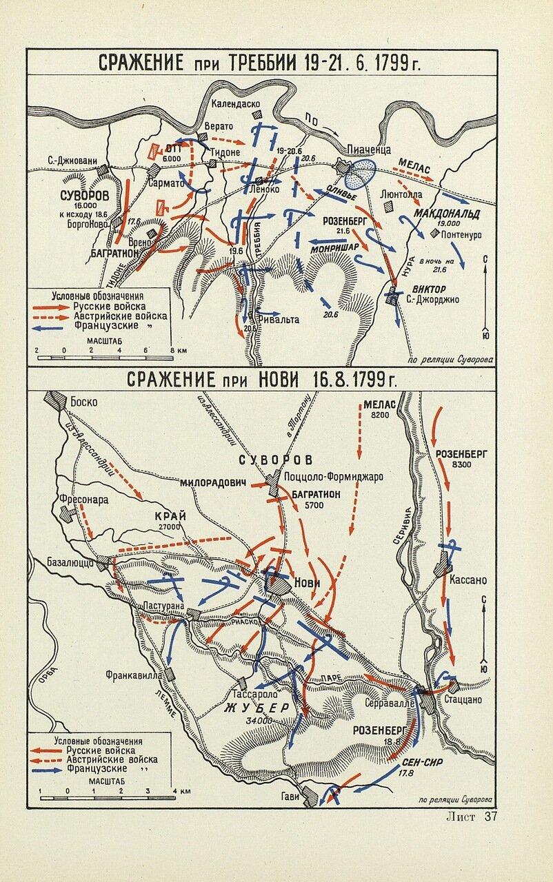 Сражения при Треббии и Нови в 1799 году