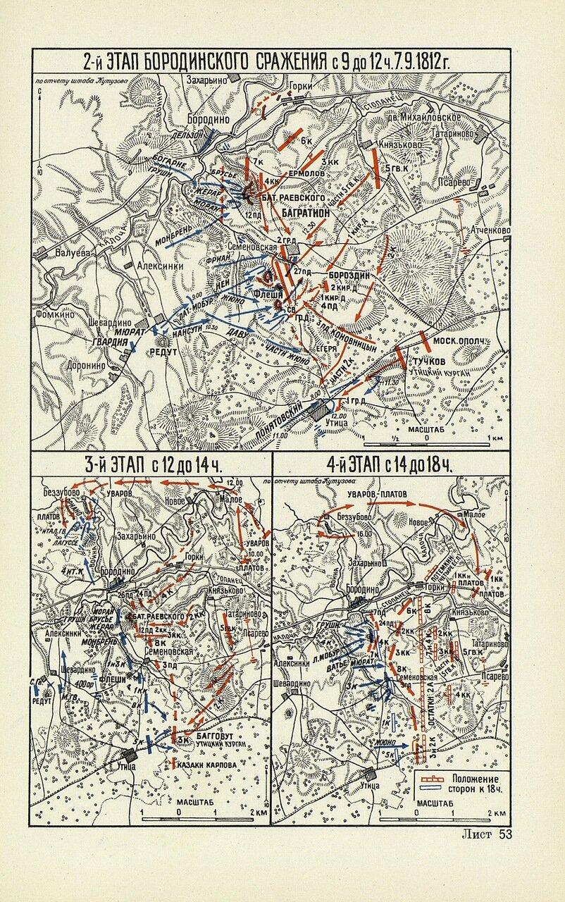 2-й, 3-й и 4-й этапы Бородинского сражения в 1812 году