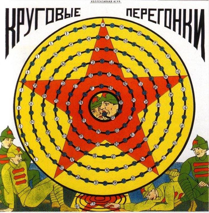 Soviet board game Circular Races, 1925.jpg