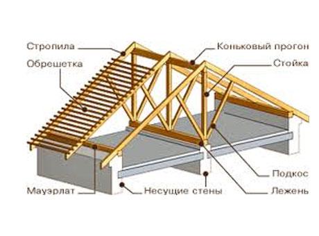 stropilnay sistema.jpg 4.jpg