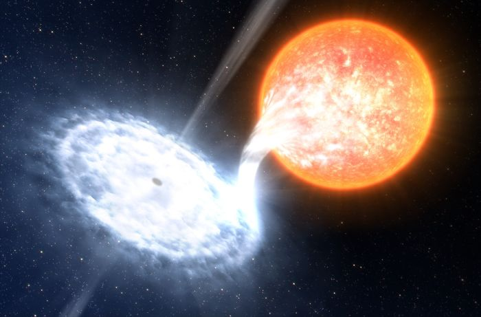 Факты о черных дырах