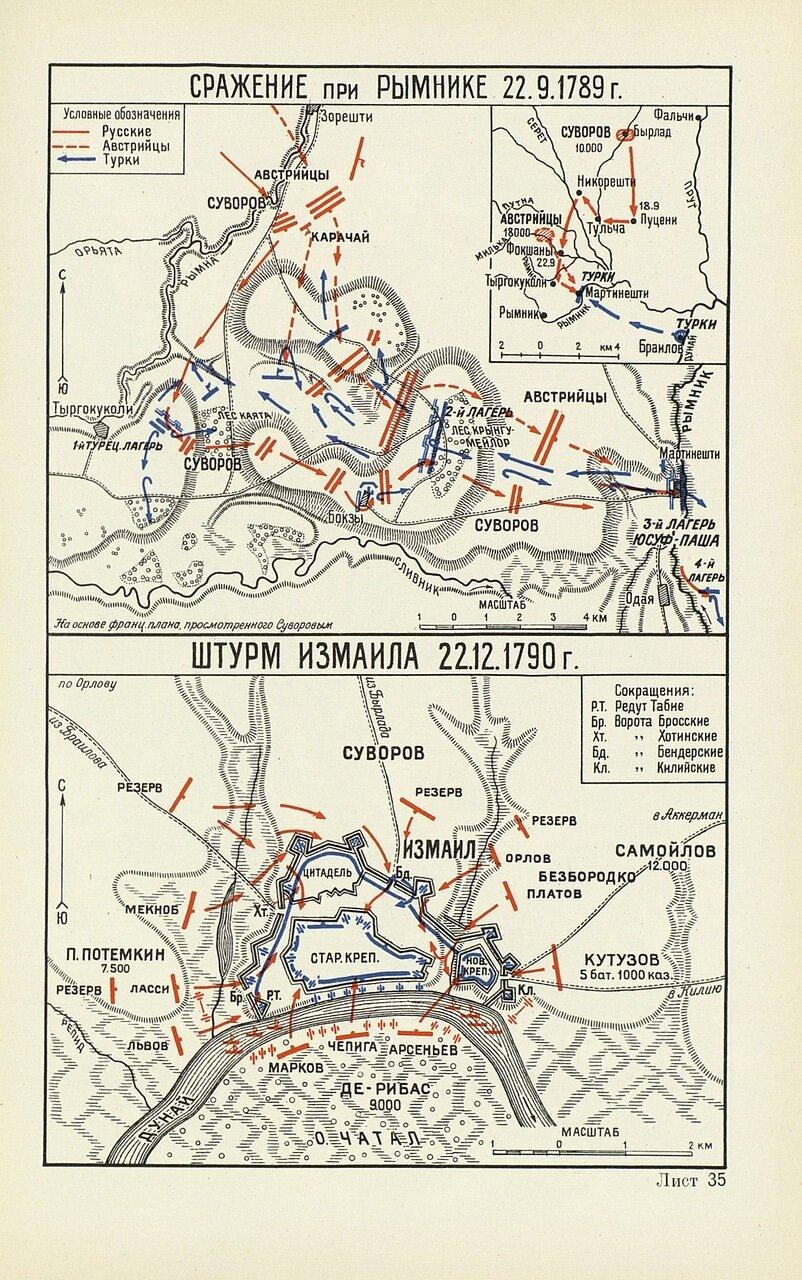 Сражение при Рымнике и штурм Измаила