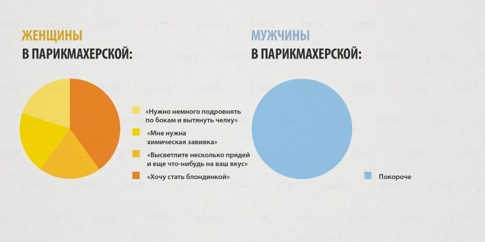 мужчины-и-женщины-различия6.jpg