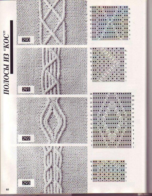 Клубок.кг7.ру вязание спицами узоры