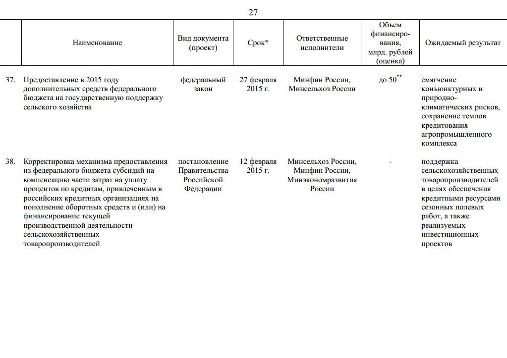 Антикризисный план правительства России с.27