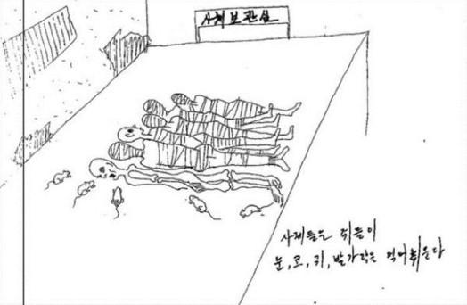 Пытки заключенных в корейской тюрьме. Рисунки сбежавшего 0 115904 44c0982 orig