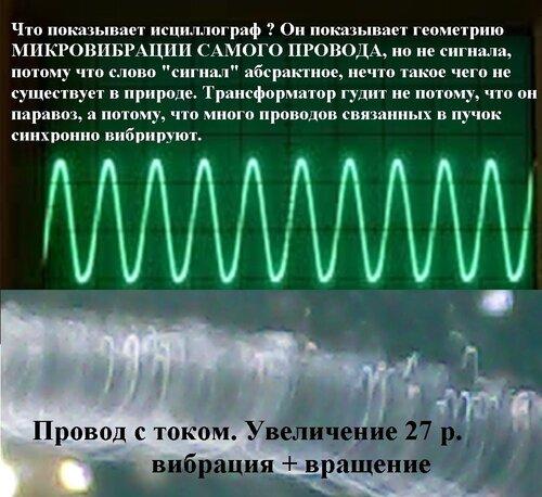 Геометрия тока