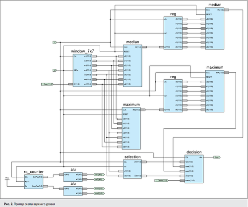 Изучаем основы VHDL, ISE, ПЛИС Xilinx. 0_f9f8b_51bd9b5c_L