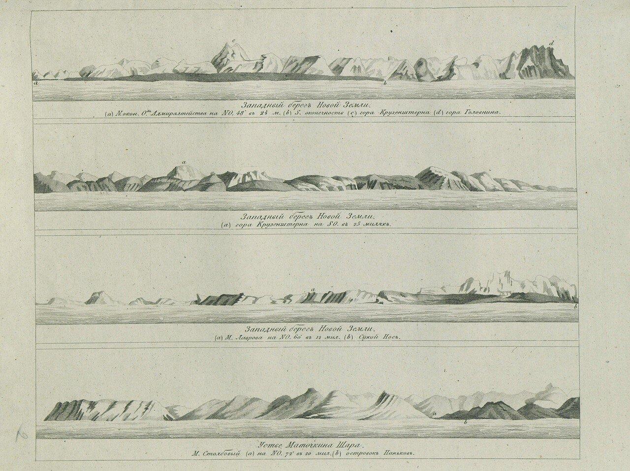 Западный берег Новой Земли и  устье Маточкина Шара