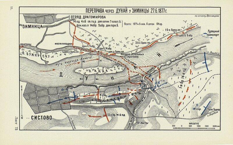 Переправа через Дунай у Зимницы в июне 1877