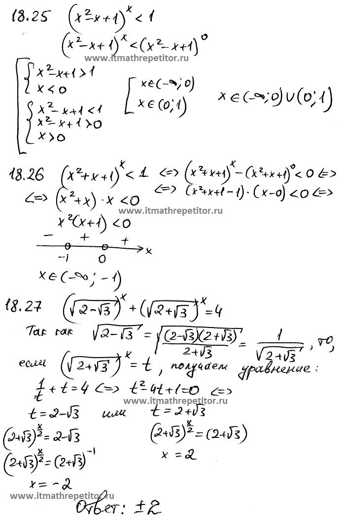 математика неравенства