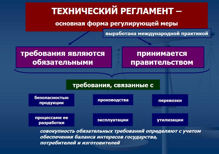 закон регламент Федеральный «Технический о ... 123-ФЗ требованиях