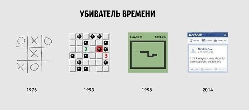 забавные-графики4.jpg