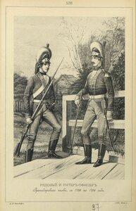 538. РЯДОВОЙ и УНТЕР-ОФИЦЕР Гренадерского полка, с 1786 по 1796 год.