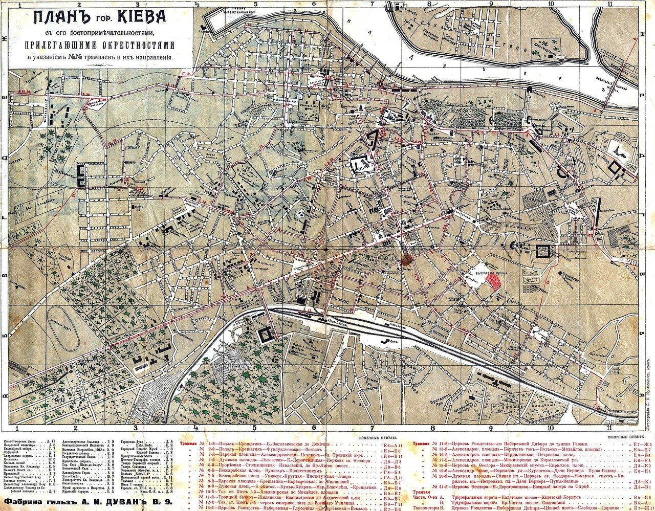 1913. План Киева с его достопримечательностями, прилегающими окрестностями и указанием номеров трамваев и их направления