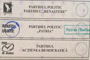 Протестный электорат в Молдове поддерживает Ренато Усатого