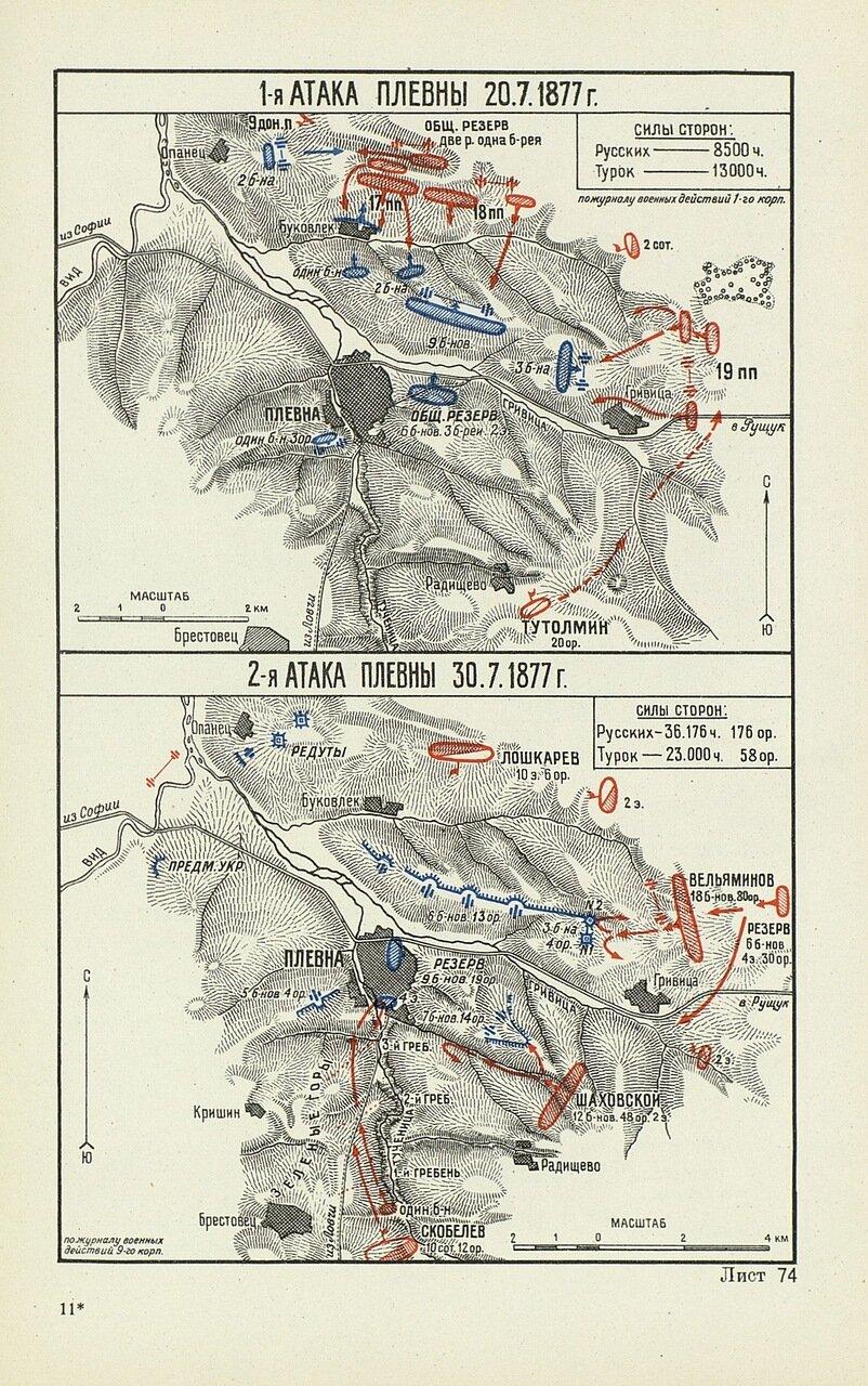Первая и вторая атака Плевны в июле 1877 года