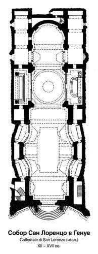 Собор Сан Лоренцо в Генуе, план