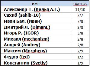 https://img-fotki.yandex.ru/get/15516/231746077.0/0_157654_ed5bcab8_orig.png