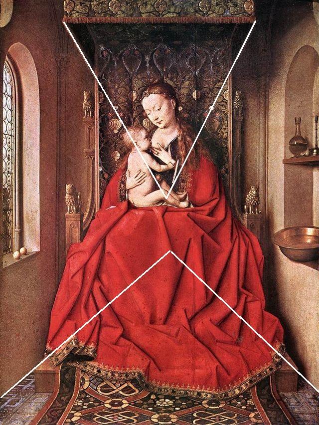Jan_van_Eyck_Suckling_Madonna_Enthroned.jpg