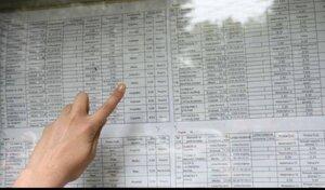 16 тысяч кандидатов Бакалавра опротестовали результаты БАКа-2015