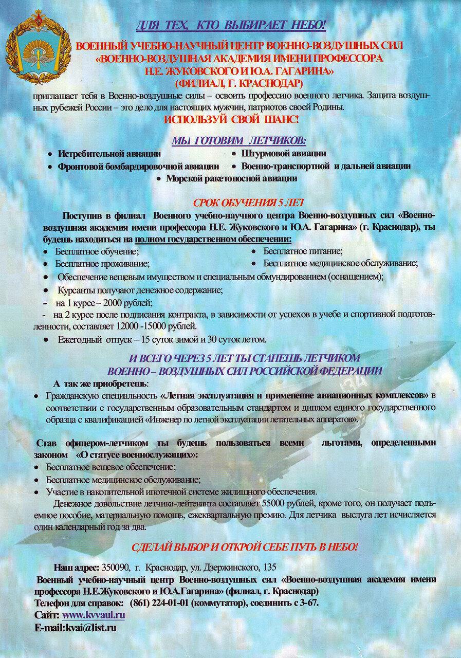 ВУНЦ ВВС «Военно-воздушная академия имени профессора Н.Е.Жуковского и Ю.А.Гагарина»