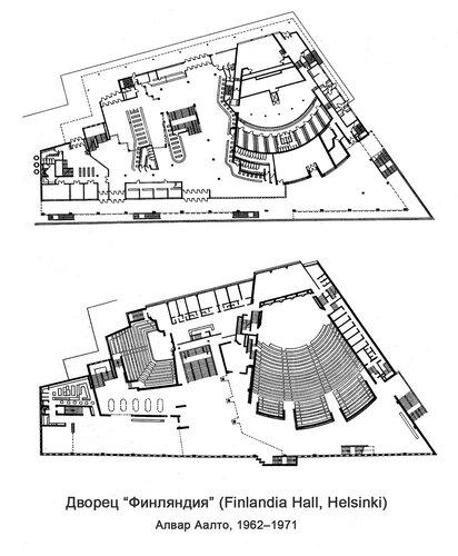 Дворец Финляндия Алвара Аалто в Хельсинки, планы