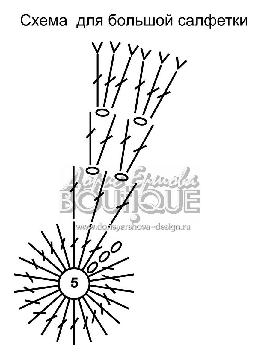 схема для вязанья салфеток, дизайн Дорис Ершовой