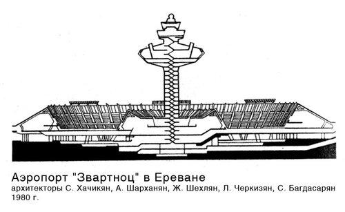 Аэропорт Звартноц в Ереване, чертеж