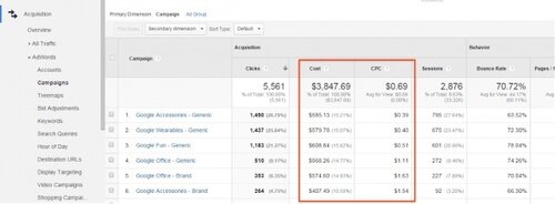 t-google-analytics-adwords-currency-1422278621.jpg